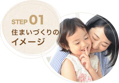 STEP01.住まいづくりのイメージ
